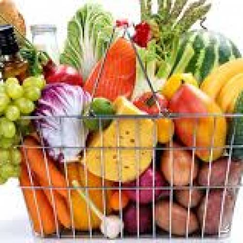 What happens to the excess Fat, Carbohydrates and Proteins???