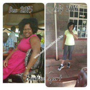 WEIGHT KENYA